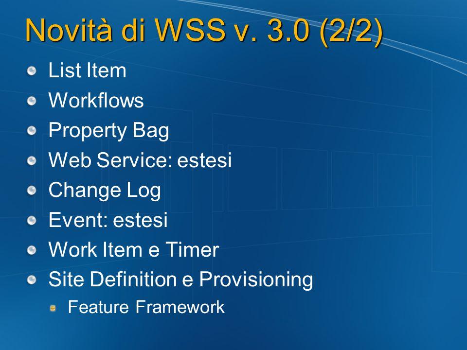 SharePoint Designer Workflow