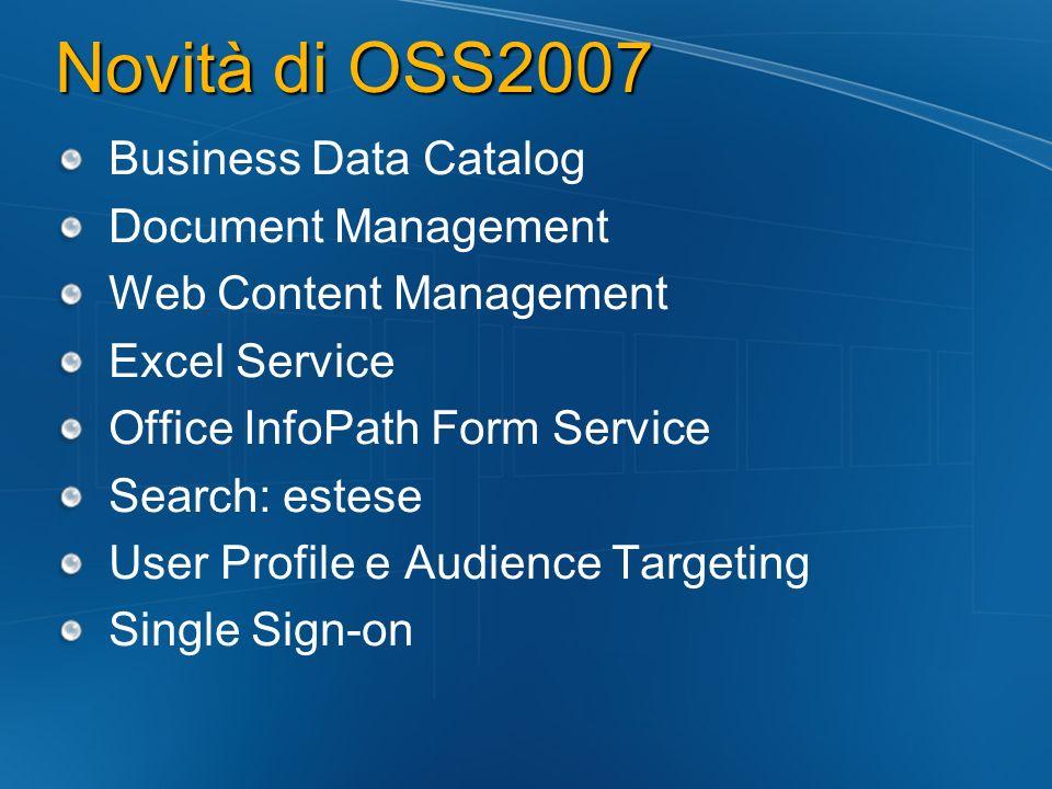Accesso a dati esterni WSS, SQL, OLE-DB, XML, SOAP Services, Scripts, RSS, Office Open XML Business Data Catalog, Open SSO Query condivise Data Source Library Aggregazioni di vari DataSource Aggregate Data View Modello estendibile Tramite implementazione di Custom Data Source ASP.NET