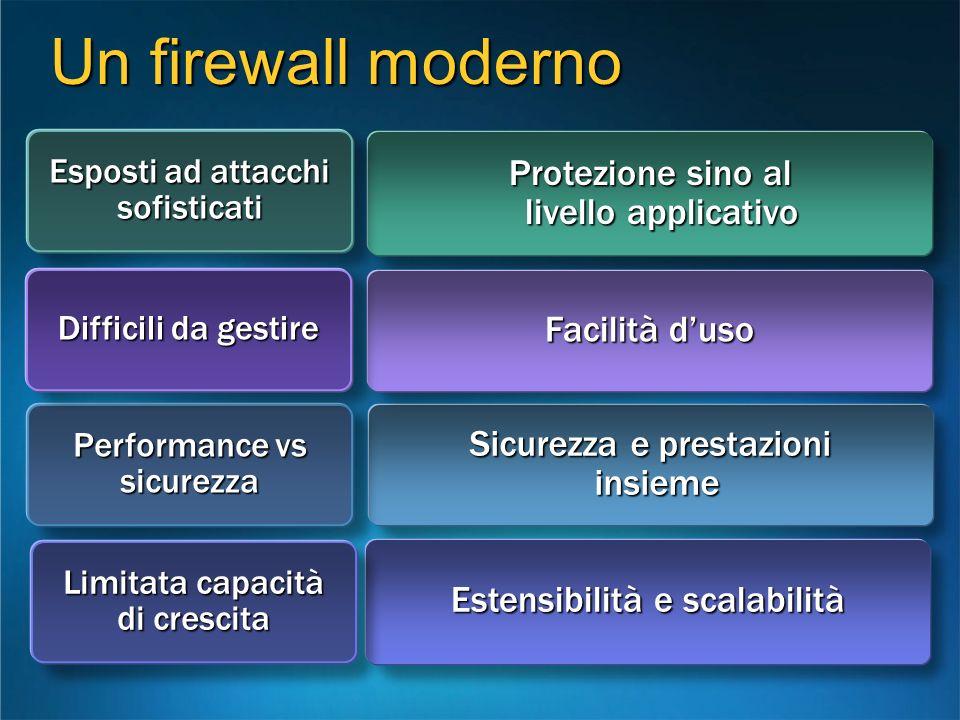 Protezione sino al livello applicativo Sicurezza e prestazioni insieme Estensibilità e scalabilità Facilità duso Esposti ad attacchi sofisticati Perfo