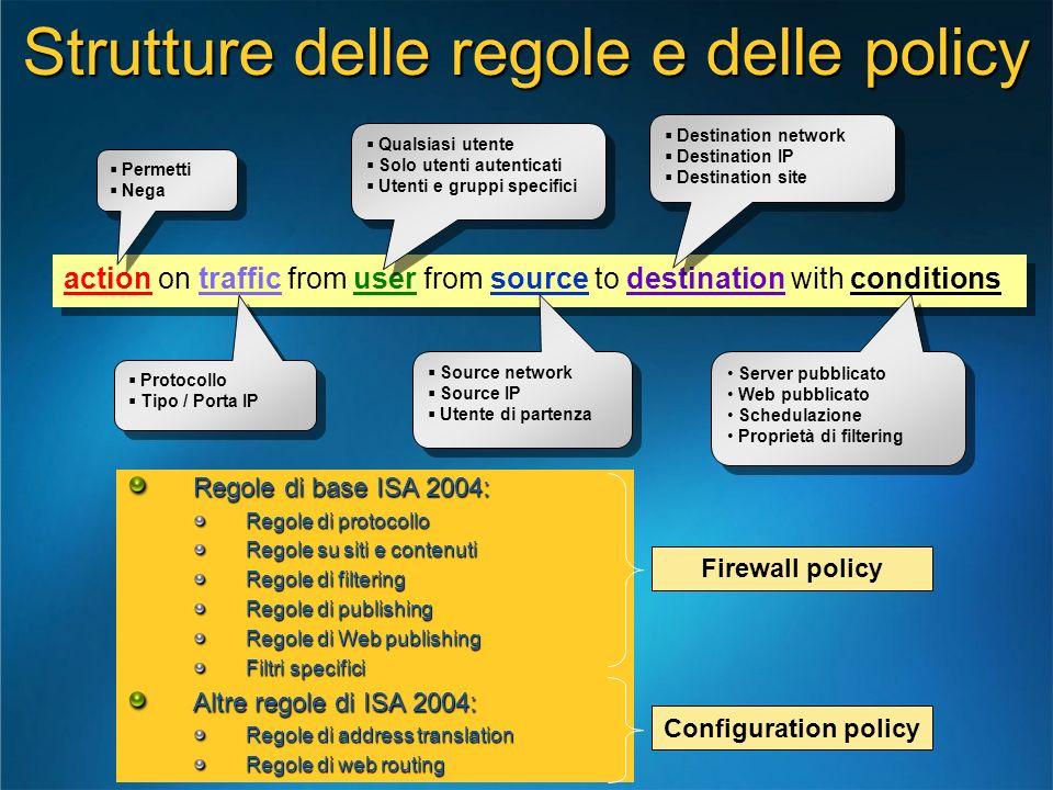 Strutture delle regole e delle policy Regole di base ISA 2004: Regole di protocollo Regole su siti e contenuti Regole di filtering Regole di publishin