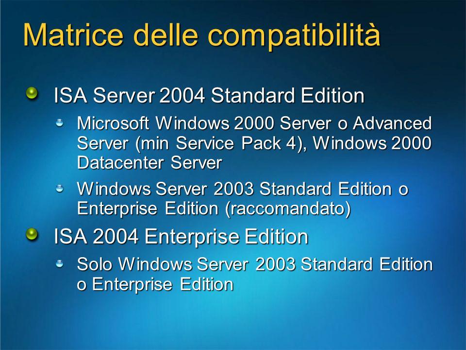 Matrice delle compatibilità ISA Server 2004 Standard Edition Microsoft Windows 2000 Server o Advanced Server (min Service Pack 4), Windows 2000 Datace
