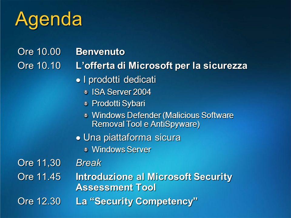 Agenda Ore 10.00Benvenuto Ore 10.10Lofferta di Microsoft per la sicurezza I prodotti dedicati I prodotti dedicati ISA Server 2004 Prodotti Sybari Wind