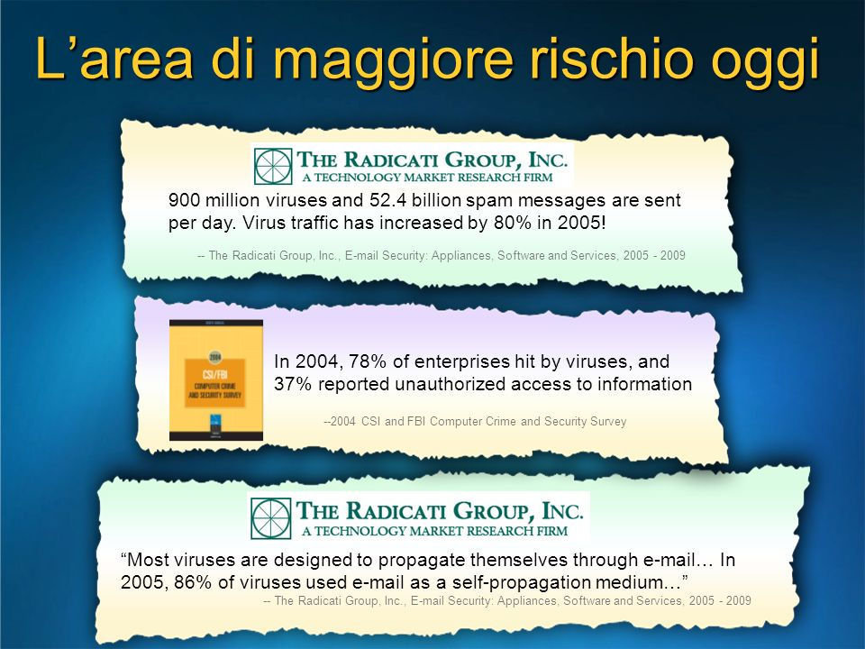 Most viruses are designed to propagate themselves through e-mail… In 2005, 86% of viruses used e-mail as a self-propagation medium… -- The Radicati Gr