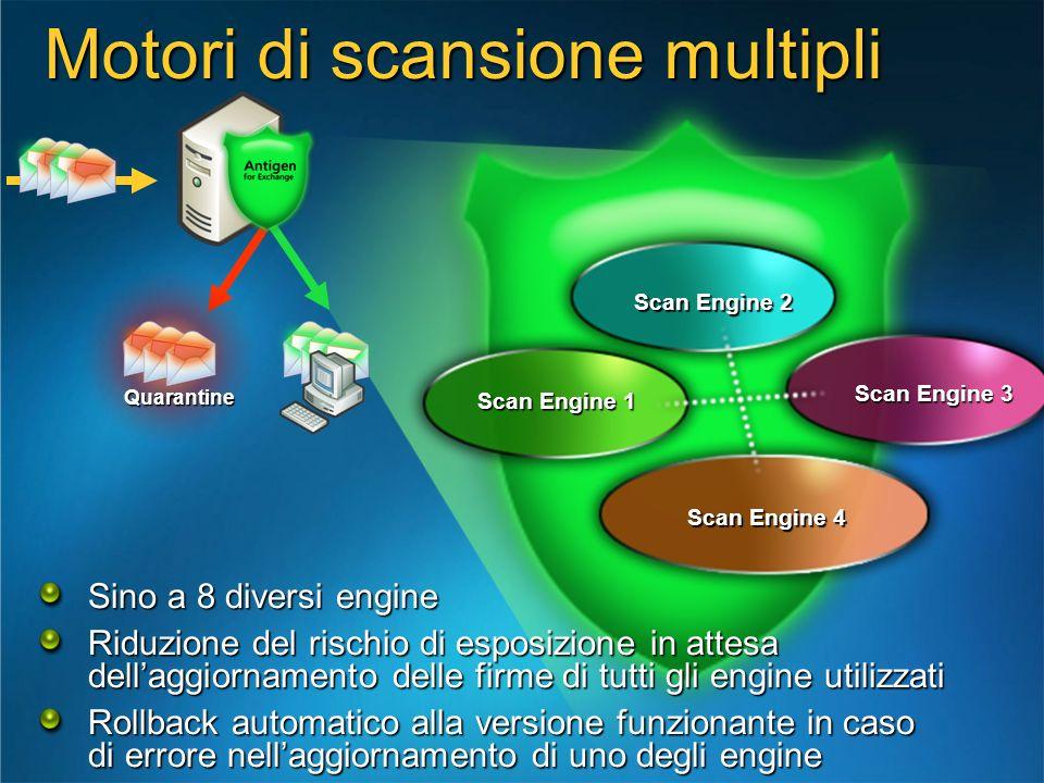Motori di scansione multipli Scan Engine 1 Scan Engine 4 Scan Engine 2 Scan Engine 3 Quarantine Sino a 8 diversi engine Riduzione del rischio di espos