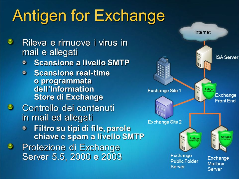 Antigen for Exchange Rileva e rimuove i virus in mail e allegati Scansione a livello SMTP Scansione real-time o programmata dellInformation Store di E
