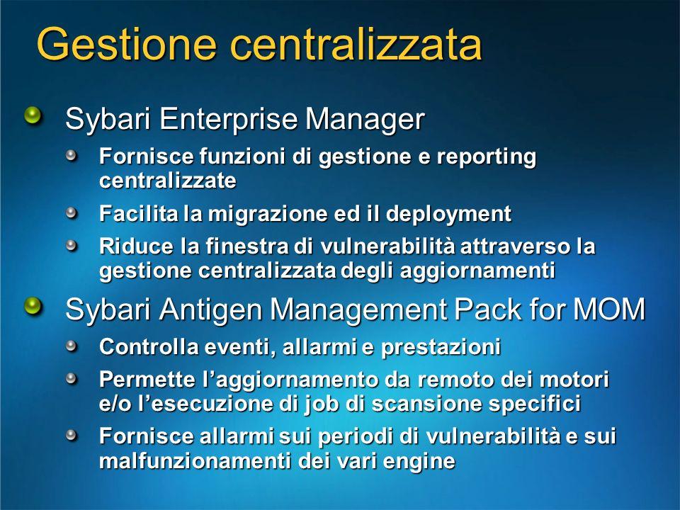 Gestione centralizzata Sybari Enterprise Manager Fornisce funzioni di gestione e reporting centralizzate Facilita la migrazione ed il deployment Riduc