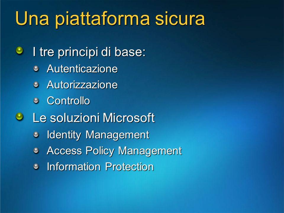 I tre principi di base: AutenticazioneAutorizzazioneControllo Le soluzioni Microsoft Identity Management Access Policy Management Information Protecti