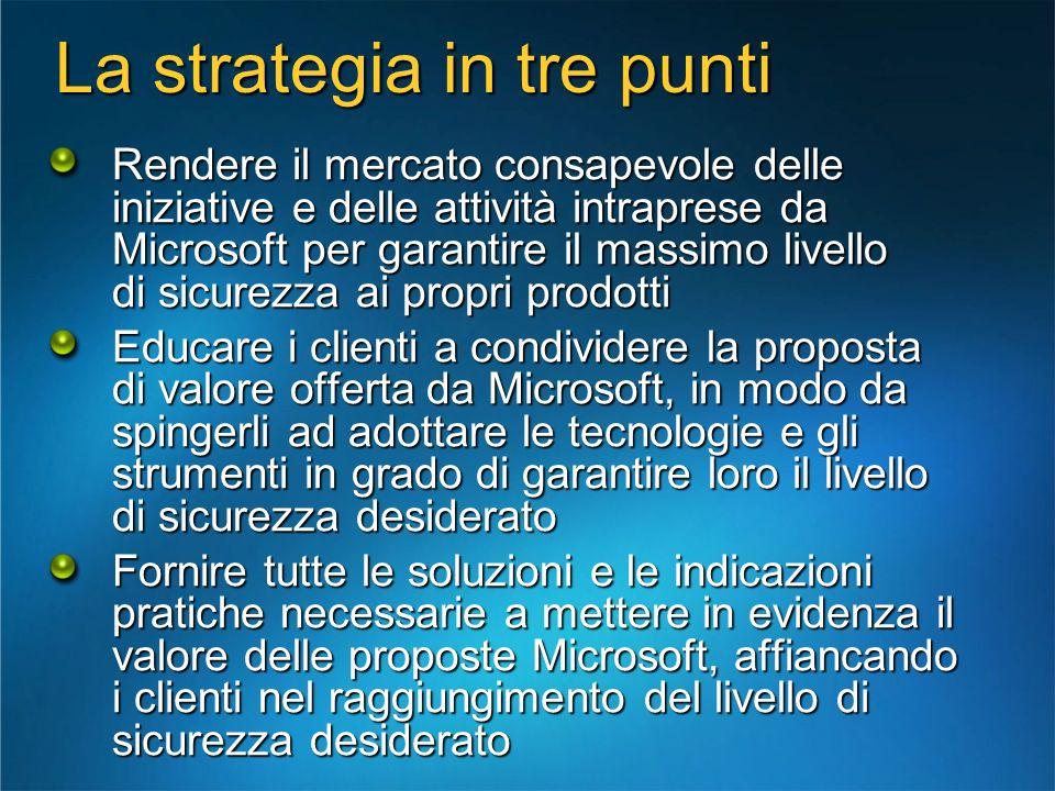 La strategia in tre punti Rendere il mercato consapevole delle iniziative e delle attività intraprese da Microsoft per garantire il massimo livello di