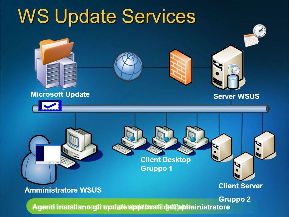 Amministratore sottoscrive categorie di updateServer scarica gli update da MicrosoftI client si registrano con il server Amminstratore mette i client