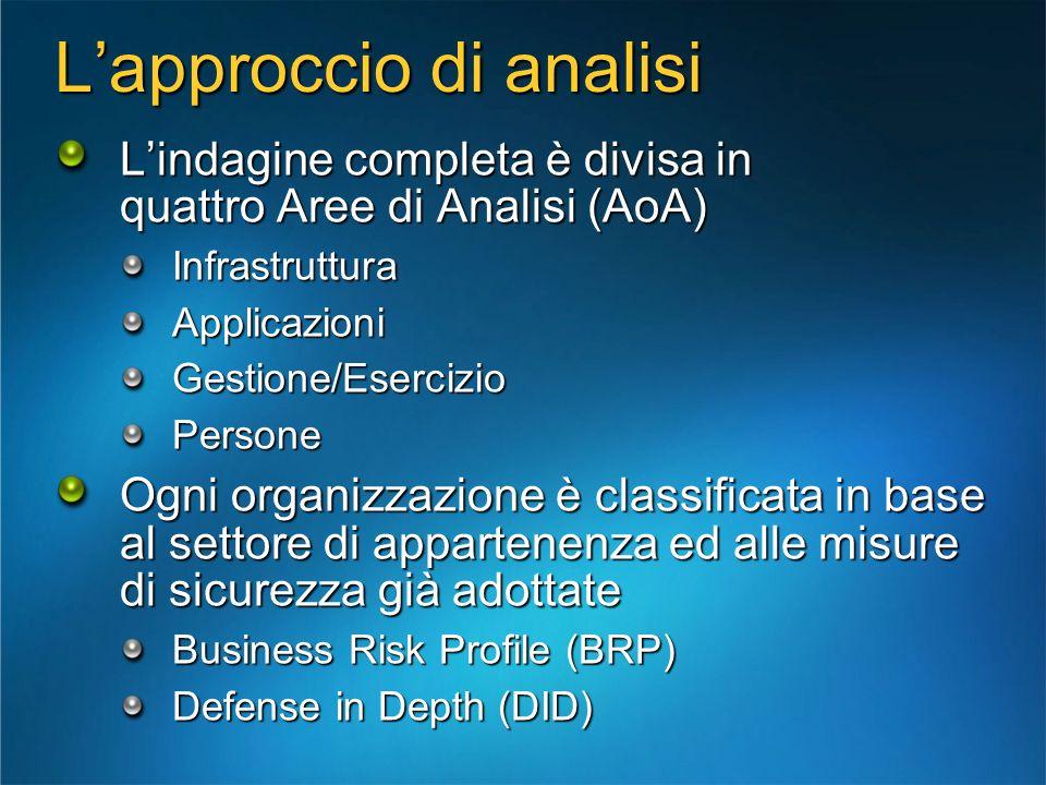 Lapproccio di analisi Lindagine completa è divisa in quattro Aree di Analisi (AoA) InfrastrutturaApplicazioniGestione/EsercizioPersone Ogni organizzaz