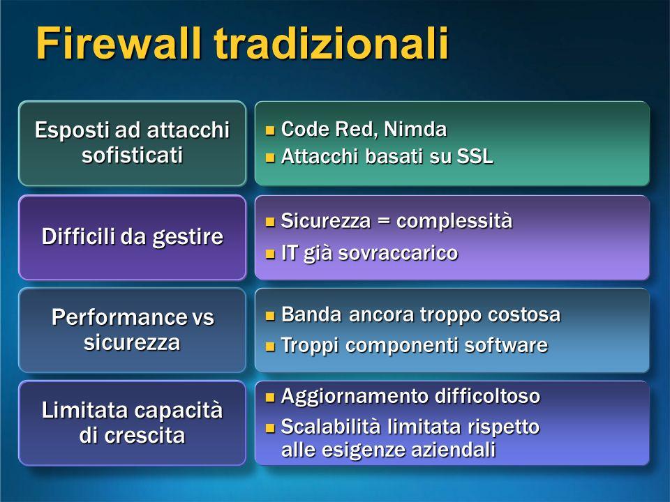 Protezione sino al livello applicativo Sicurezza e prestazioni insieme Estensibilità e scalabilità Facilità duso Esposti ad attacchi sofisticati Performance vs sicurezza Limitata capacità di crescita Difficili da gestire Un firewall moderno