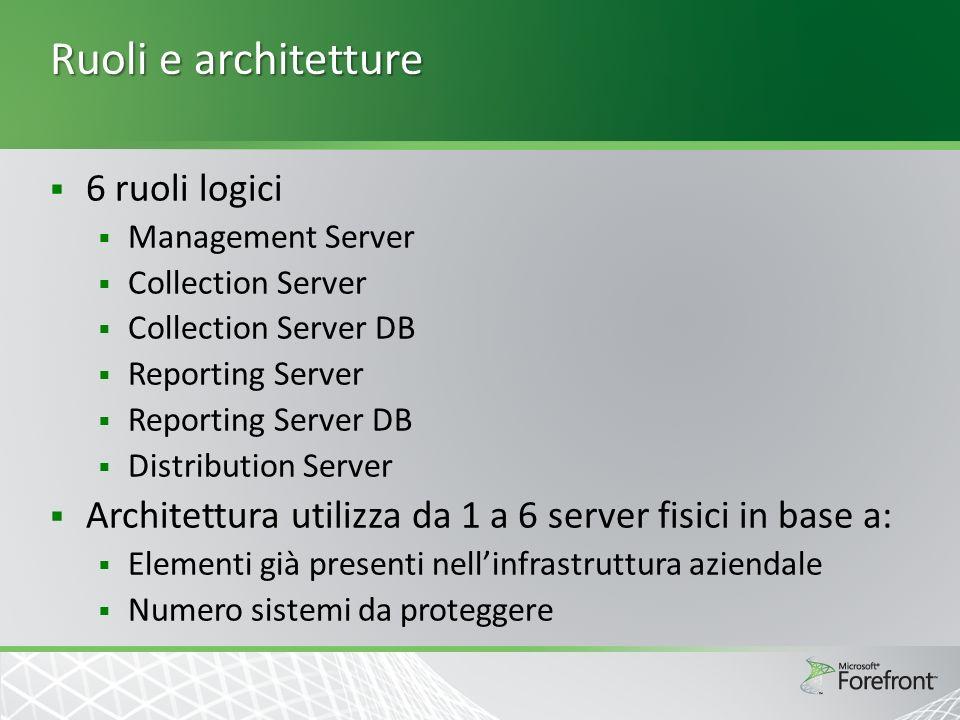 Ruoli e architetture 6 ruoli logici Management Server Collection Server Collection Server DB Reporting Server Reporting Server DB Distribution Server
