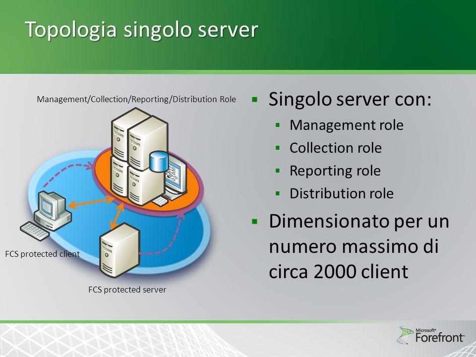 Topologia singolo server Singolo server con: Management role Collection role Reporting role Distribution role Dimensionato per un numero massimo di ci