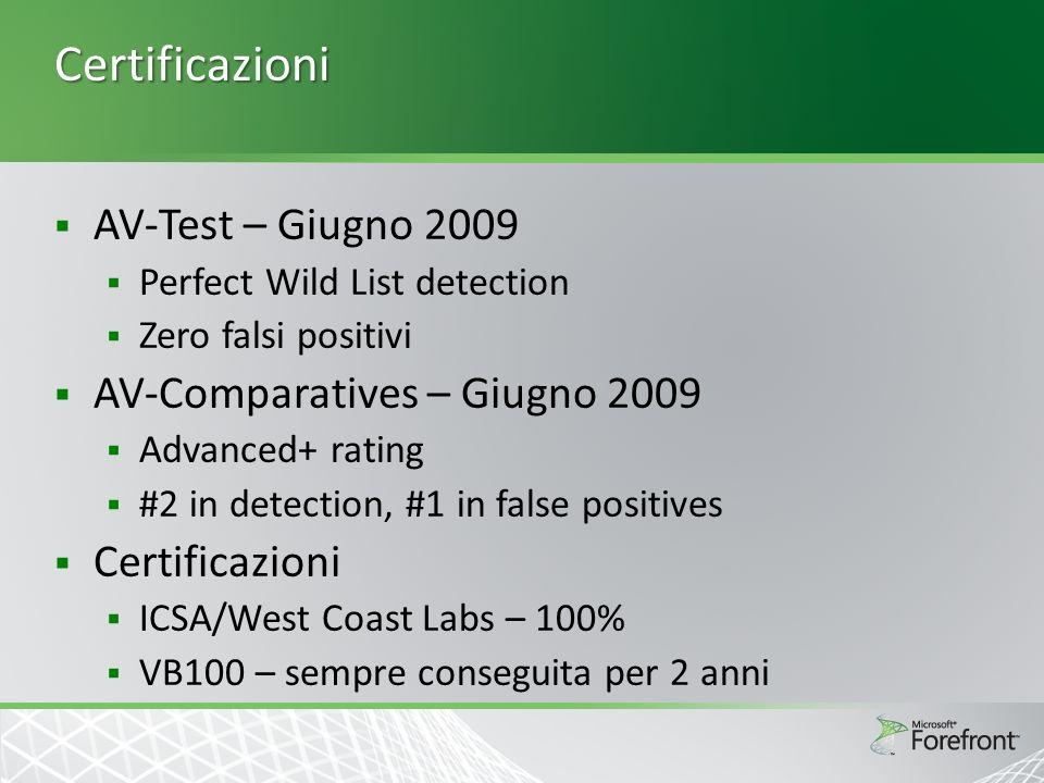 Caratteristiche FEP Evoluzione delle funzionalità di protezione Gestione delle funzionalità di protezione presenti nel SO Maggiore scalabilità Integrato con Configuration Manager 2007 RTM H2 CY2010