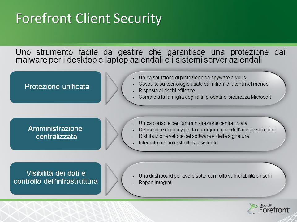 Risorse Forefront Client Security http://www.microsoft.com/forefront/clientsecurity/en/us/default.aspx Versione di valutazione http://technet.microsoft.com/en-us/bb738009.aspx Risorse tecniche http://technet.microsoft.com/en-us/library/bb419140.aspx Microsoft Malware Protection Center http://www.microsoft.com/security/portal/ Blog del Product Team http://blogs.technet.com/clientsecurity/