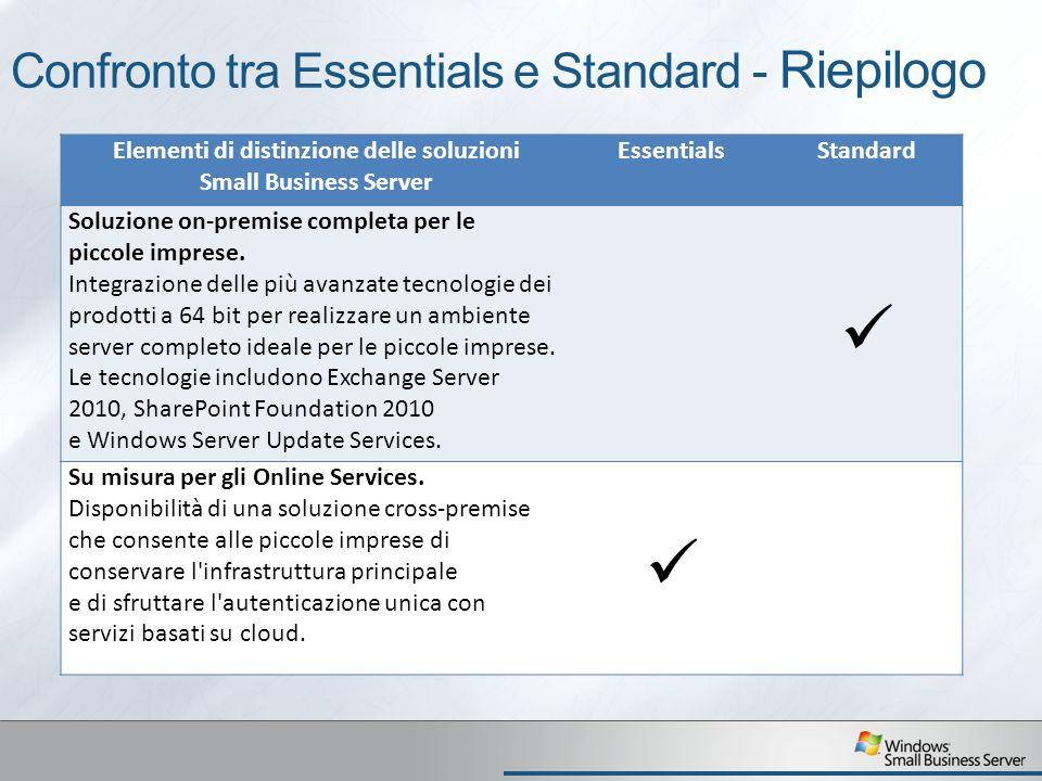 Confronto tra Essentials e Standard - Riepilogo Elementi di distinzione delle soluzioni Small Business Server EssentialsStandard Soluzione on-premise completa per le piccole imprese.