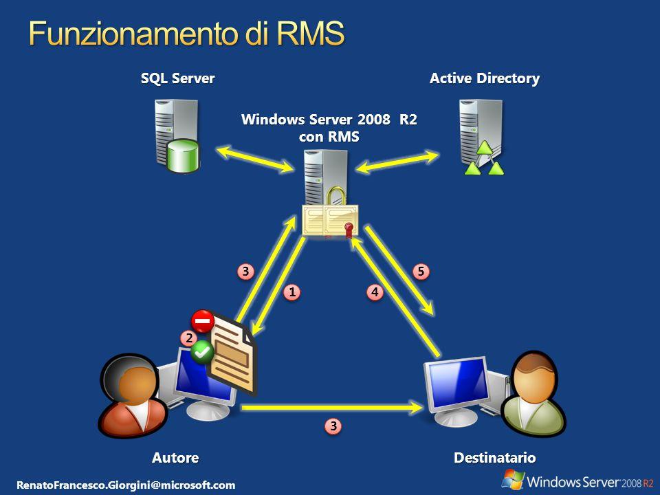 RenatoFrancesco.Giorgini@microsoft.com BitLocker To Go TM + Partizione di Sistema Partizioni Locali Partizioni Locali, Dispositivi Rimovibili