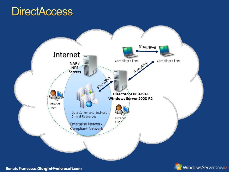 RenatoFrancesco.Giorgini@microsoft.com Windows 7 Windows Server 2008 R2 Internet Information Services 7.5 Hyper-V 2.0 System Center Virtual Machine Manager Internet Explorer 8.0 Forefront Stirling ….