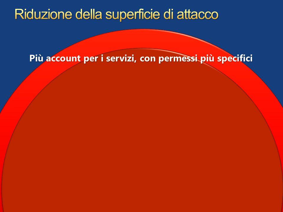 RenatoFrancesco.Giorgini@microsoft.com Più account per i servizi, con permessi più specifici Riduzione dei privilegi per gli account dei servizi