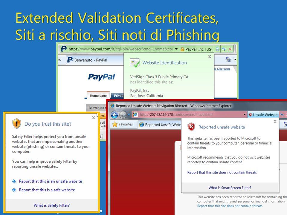 RenatoFrancesco.Giorgini@microsoft.com Extended Validation Certificates, Siti a rischio, Siti noti di Phishing