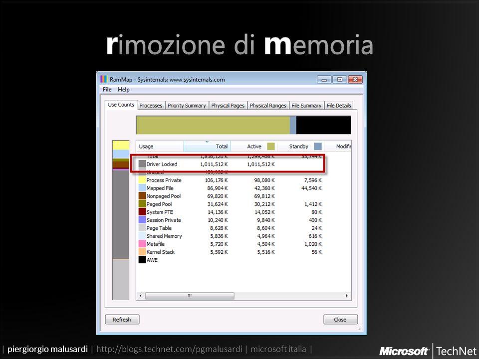 | piergiorgio malusardi | http://blogs.technet.com/pgmalusardi | microsoft italia |