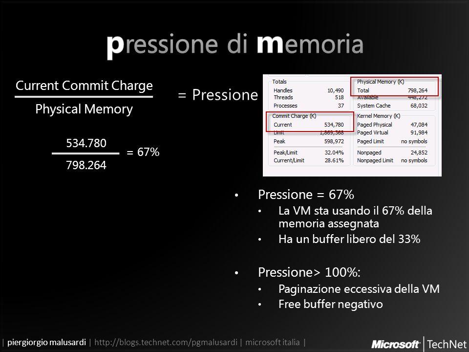 534.780 798.264 = 67% Current Commit Charge Physical Memory = Pressione Pressione = 67% La VM sta usando il 67% della memoria assegnata Ha un buffer libero del 33% Pressione> 100%: Paginazione eccessiva della VM Free buffer negativo