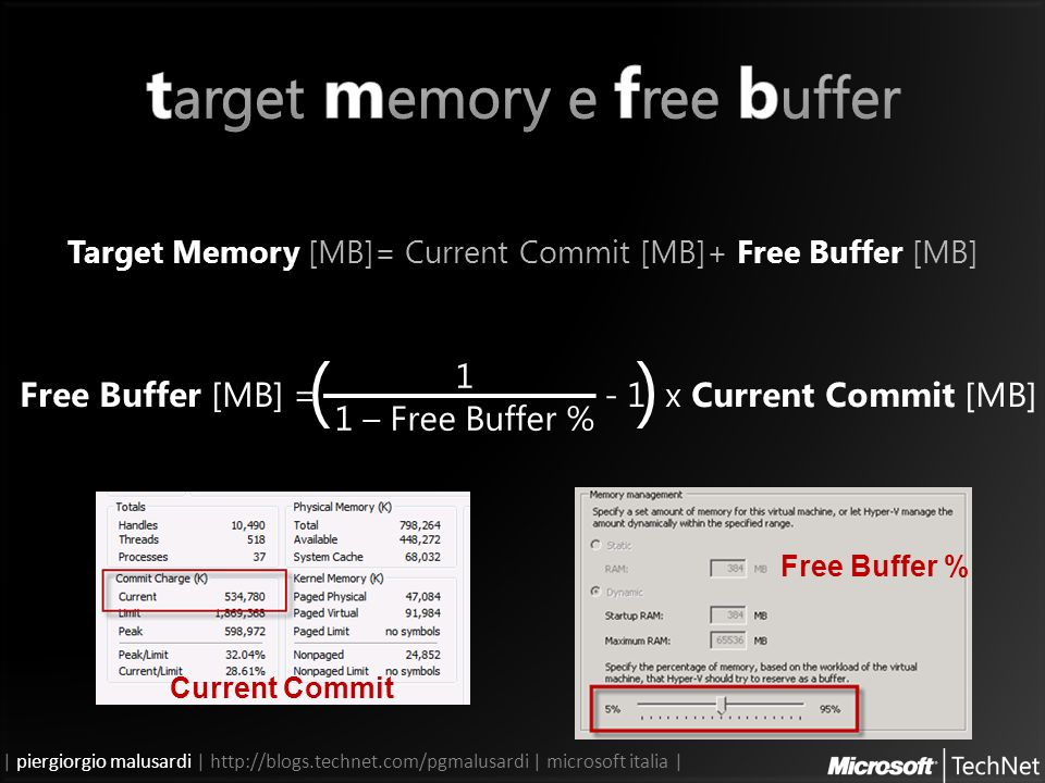 | piergiorgio malusardi | http://blogs.technet.com/pgmalusardi | microsoft italia | Target Memory [MB]= Current Commit [MB]+ Free Buffer [MB] 1 1 – Fr