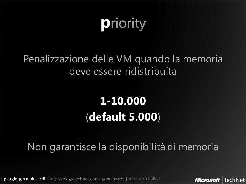 | piergiorgio malusardi | http://blogs.technet.com/pgmalusardi | microsoft italia | Penalizzazione delle VM quando la memoria deve essere ridistribuita 1-10.000 (default 5.000) Non garantisce la disponibilità di memoria