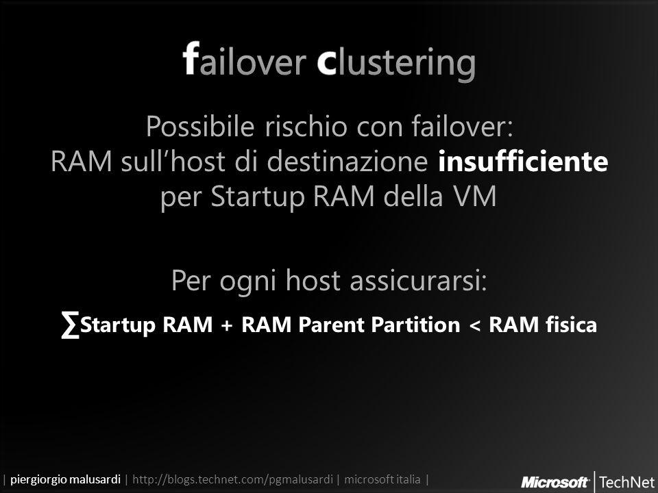 | piergiorgio malusardi | http://blogs.technet.com/pgmalusardi | microsoft italia | Possibile rischio con failover: RAM sullhost di destinazione insufficiente per Startup RAM della VM Per ogni host assicurarsi: Startup RAM + RAM Parent Partition < RAM fisica