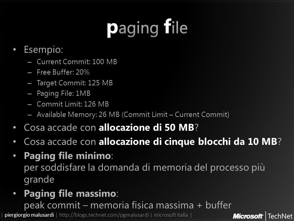 | piergiorgio malusardi | http://blogs.technet.com/pgmalusardi | microsoft italia | Esempio: – Current Commit: 100 MB – Free Buffer: 20% – Target Comm