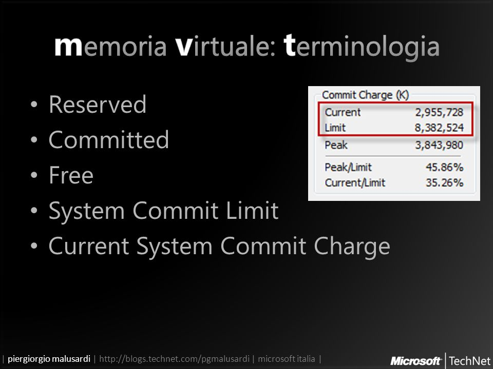 | piergiorgio malusardi | http://blogs.technet.com/pgmalusardi | microsoft italia | Reserved Committed Free System Commit Limit Current System Commit Charge