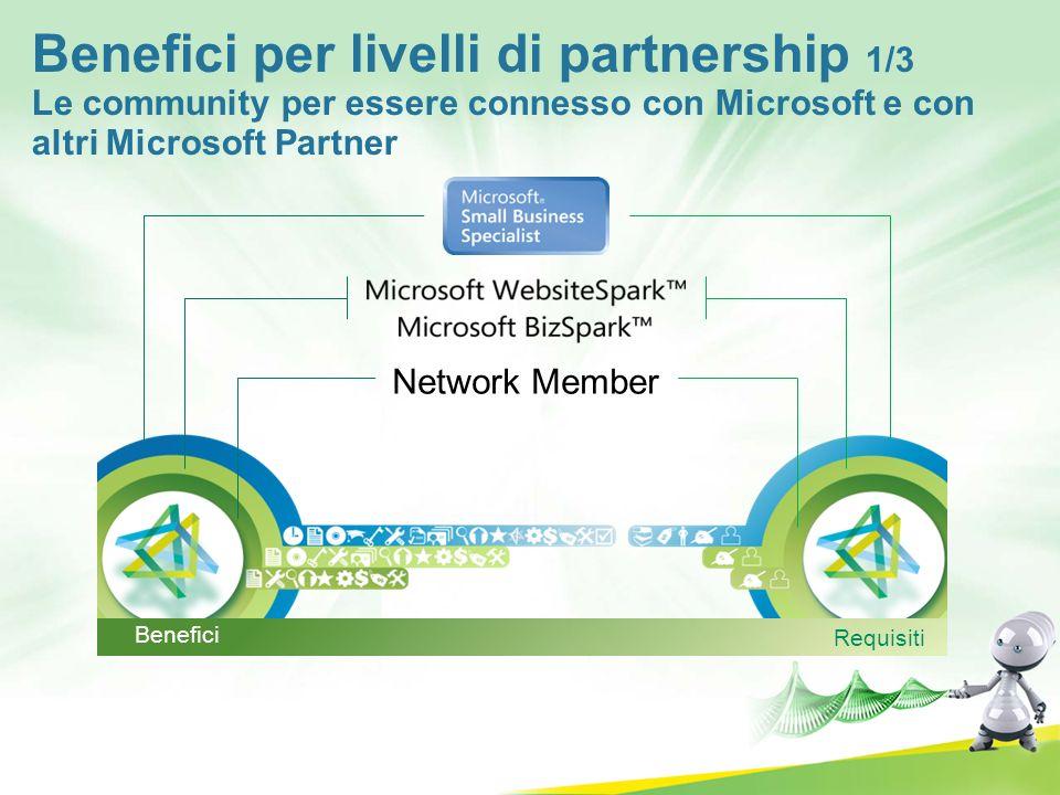 Benefici per livelli di partnership 1/3 Le community per essere connesso con Microsoft e con altri Microsoft Partner Network Member Requisiti Benefici