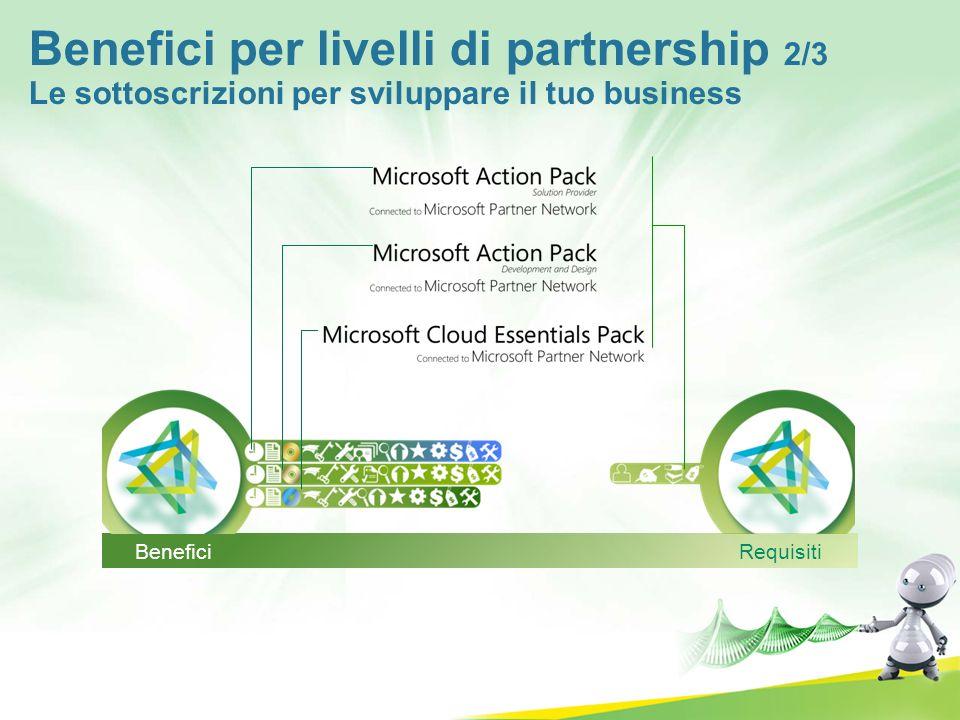 Benefici per livelli di partnership 2/3 Le sottoscrizioni per sviluppare il tuo business BeneficiRequisiti