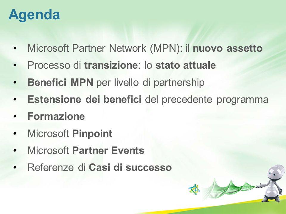 Agenda Microsoft Partner Network (MPN): il nuovo assetto Processo di transizione: lo stato attuale Benefici MPN per livello di partnership Estensione