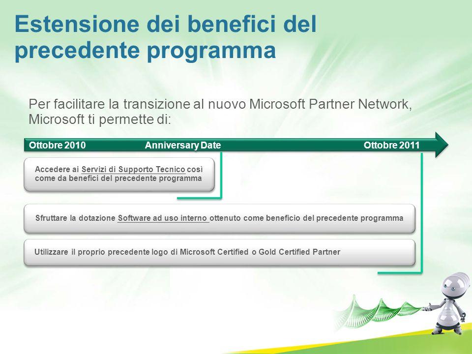 Estensione dei benefici del precedente programma Per facilitare la transizione al nuovo Microsoft Partner Network, Microsoft ti permette di: Ottobre 2