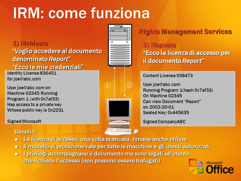 IRM: come funziona Rights Management Services Content License 938473 User joe@abc.com Running Program 1(hash 0x7af33) On Machine 02345 Can view Docume