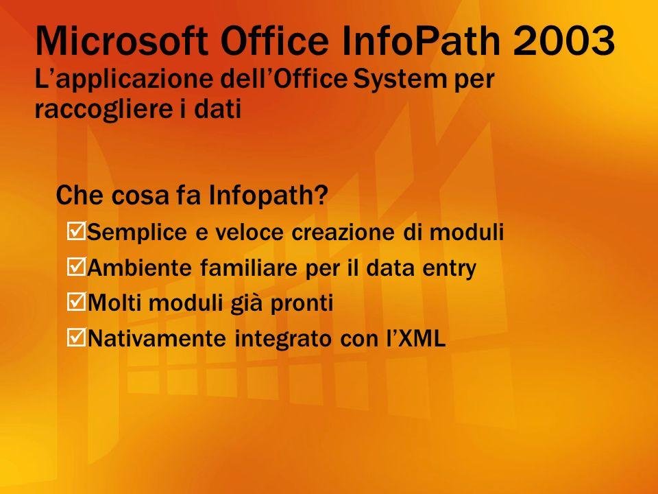Microsoft Office InfoPath 2003 Lapplicazione dellOffice System per raccogliere i dati Che cosa fa Infopath.