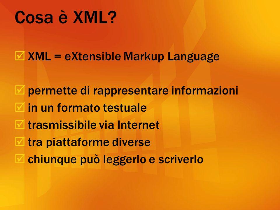 Cosa è XML.
