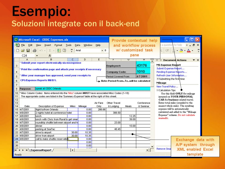 Esempio: Soluzioni integrate con il back-end Provide contextual help and workflow process w/ customized task pane Exchange data with A/P system throug