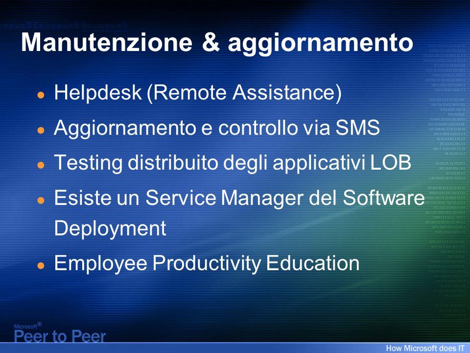 Manutenzione & aggiornamento Helpdesk (Remote Assistance) Aggiornamento e controllo via SMS Testing distribuito degli applicativi LOB Esiste un Service Manager del Software Deployment Employee Productivity Education