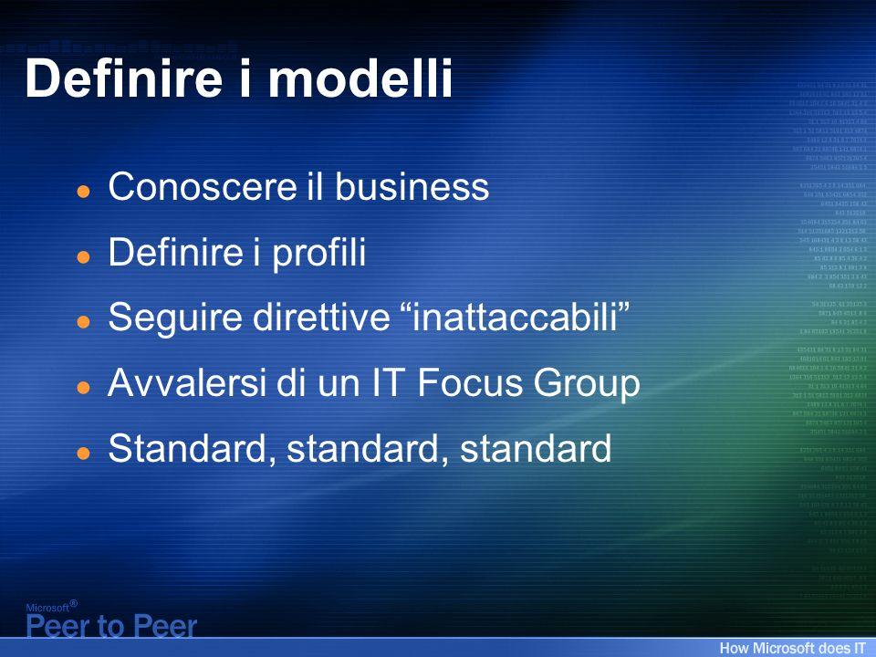 Definire i modelli Conoscere il business Definire i profili Seguire direttive inattaccabili Avvalersi di un IT Focus Group Standard, standard, standard