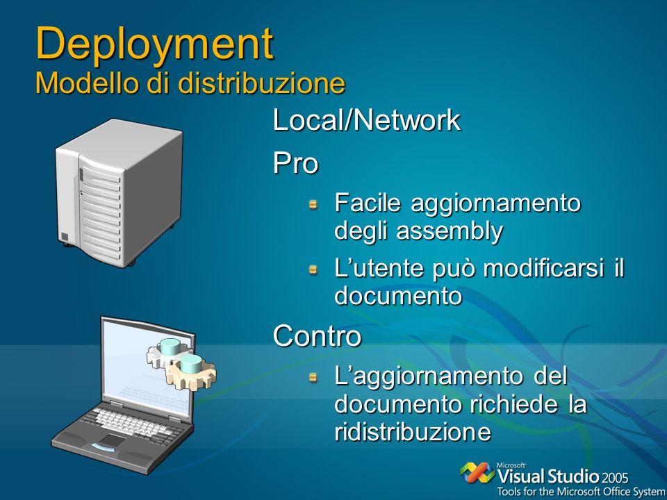 Deployment Modello di distribuzione Local/NetworkPro Facile aggiornamento degli assembly Lutente può modificarsi il documento Contro Laggiornamento de