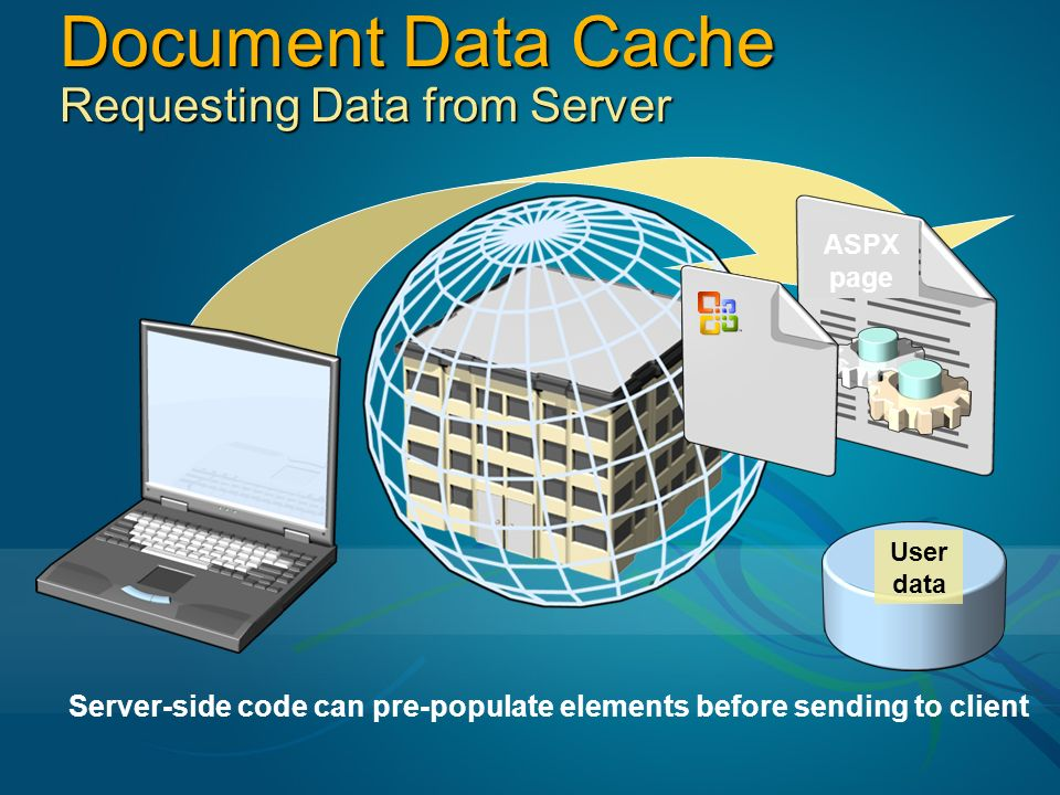 Document Data Cache Requesting Data from Server ASPX page Data Island User data Server-side code can pre-populate elements before sending to client