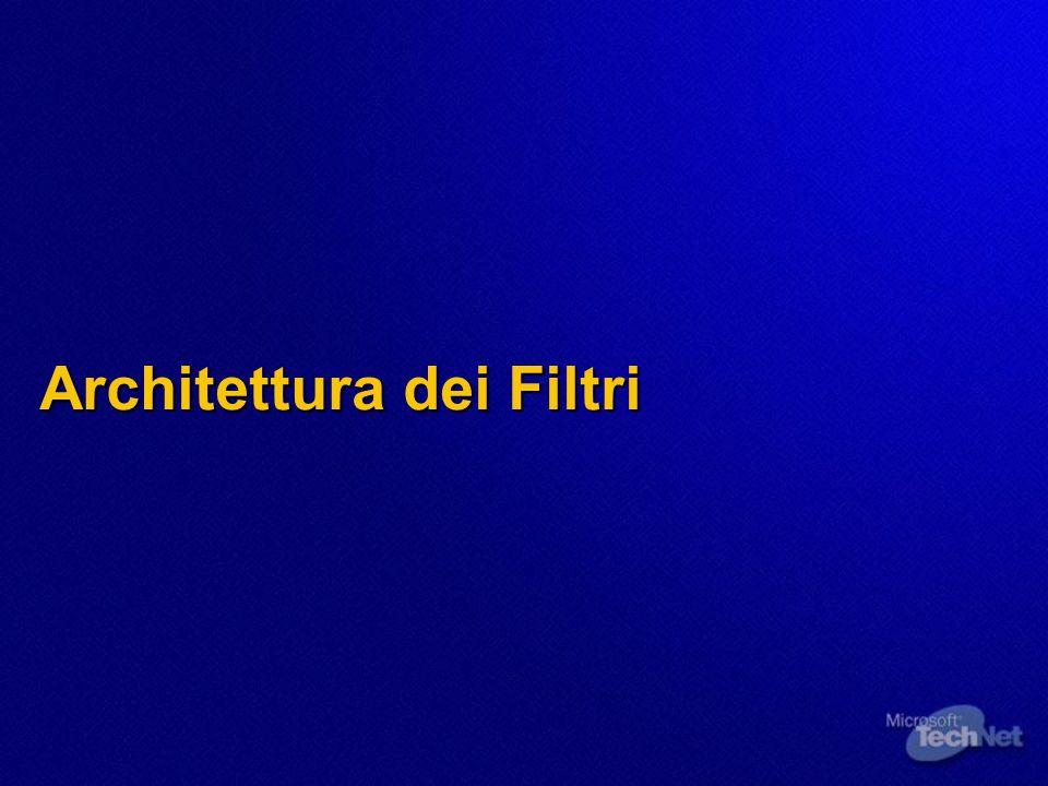 Architettura dei Filtri