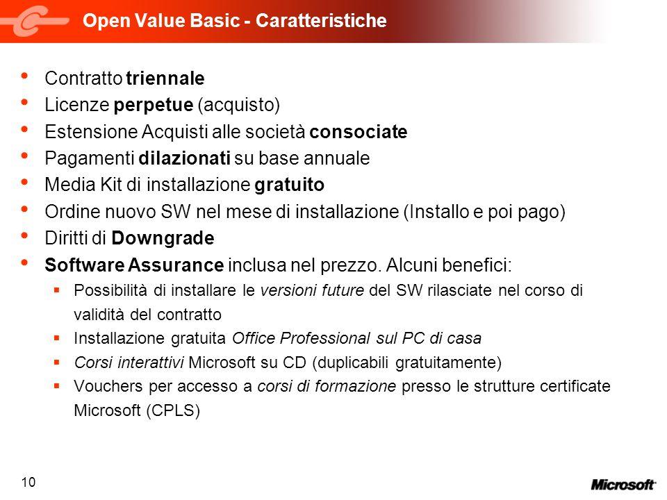 10 Open Value Basic - Caratteristiche Contratto triennale Licenze perpetue (acquisto) Estensione Acquisti alle società consociate Pagamenti dilazionat
