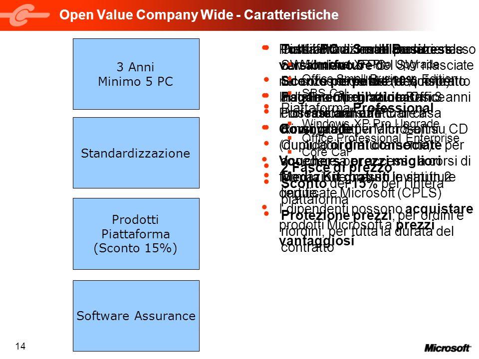 14 Open Value Company Wide - Caratteristiche 3 Anni Minimo 5 PC Software Assurance Possibilità di installare le versioni future del SW rilasciate nel
