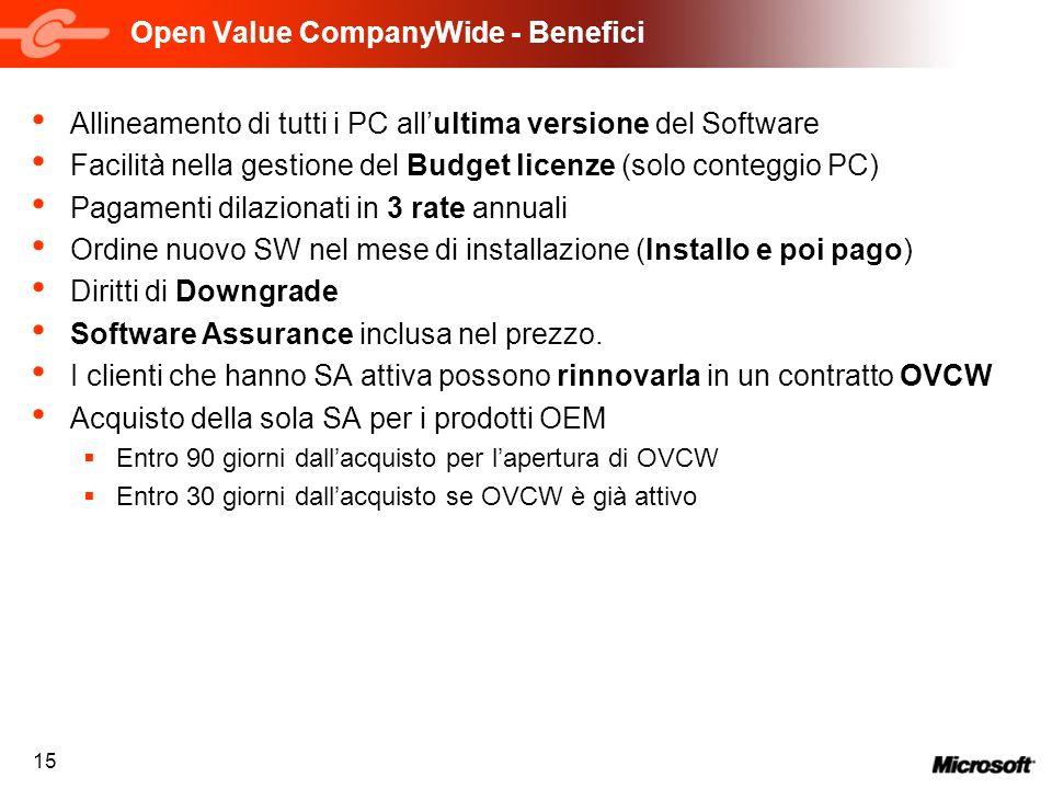 15 Open Value CompanyWide - Benefici Allineamento di tutti i PC allultima versione del Software Facilità nella gestione del Budget licenze (solo conte