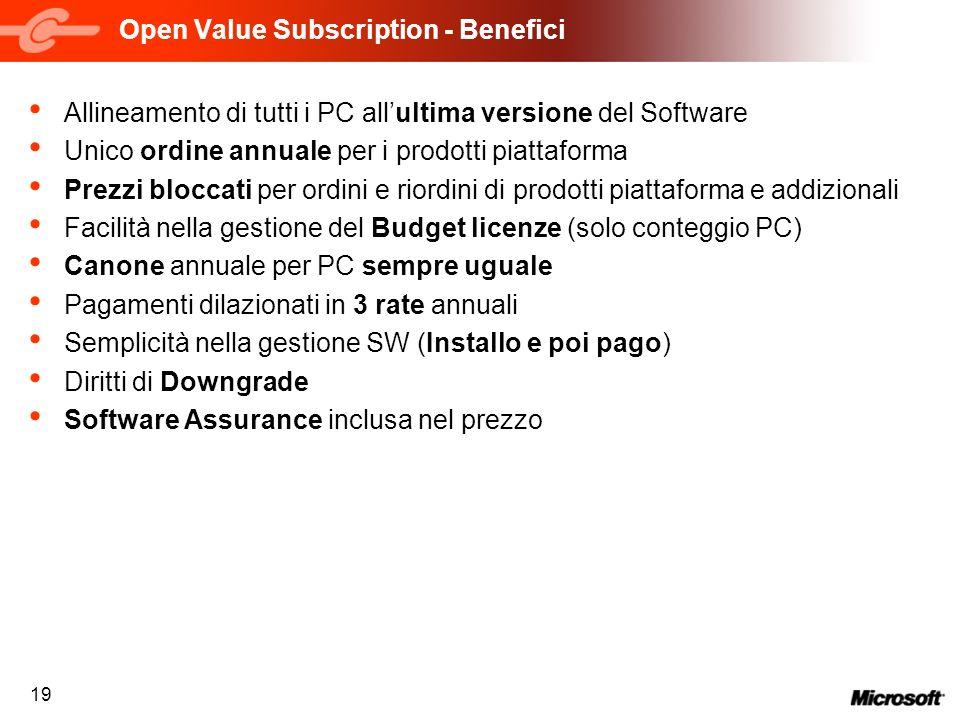 19 Open Value Subscription - Benefici Allineamento di tutti i PC allultima versione del Software Unico ordine annuale per i prodotti piattaforma Prezz
