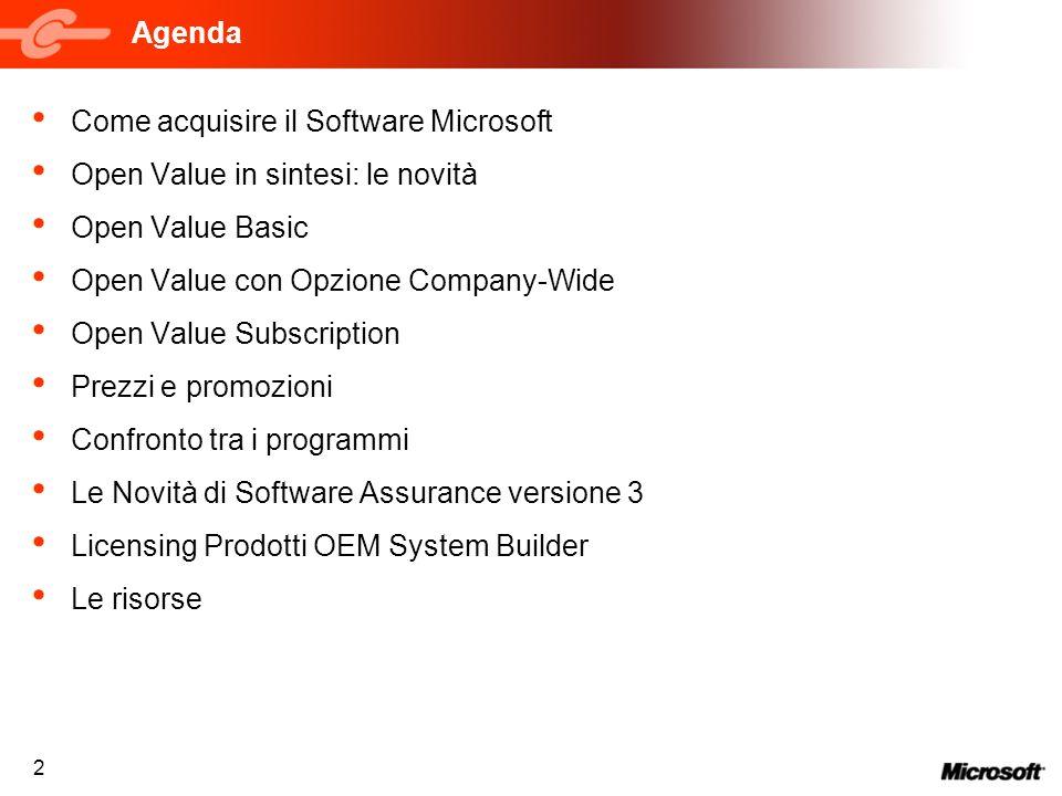 2 Agenda Come acquisire il Software Microsoft Open Value in sintesi: le novità Open Value Basic Open Value con Opzione Company-Wide Open Value Subscri