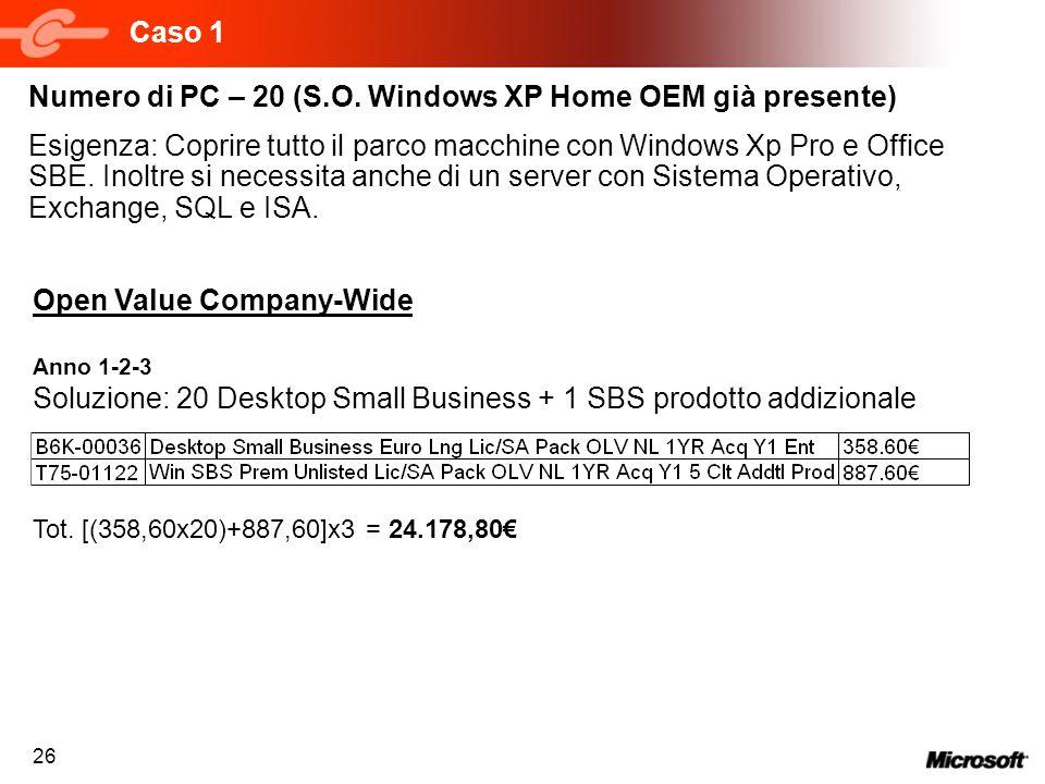 26 Caso 1 Numero di PC – 20 (S.O. Windows XP Home OEM già presente) Esigenza: Coprire tutto il parco macchine con Windows Xp Pro e Office SBE. Inoltre